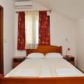 Budva'da Mini Otel, Karadağ'da garantili kira geliri olan yatırım, Becici da Satılık Konut, Becici da satılık yatırımlık ev