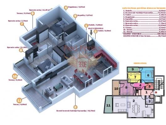 Tivat'da Yeni Yaşam Kompleksi, Bigova da ev fiyatları, Bigova satılık ev fiyatları, Bigova da ev almak